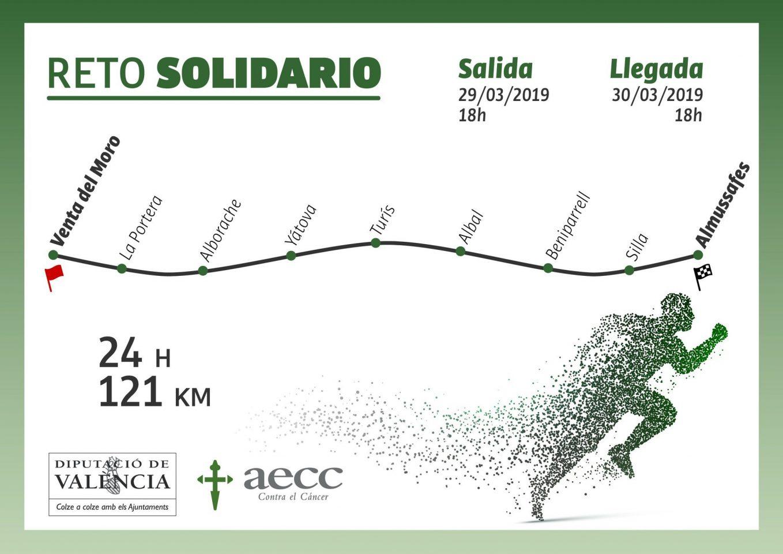 Reto Solidario AECC contra el Cáncer